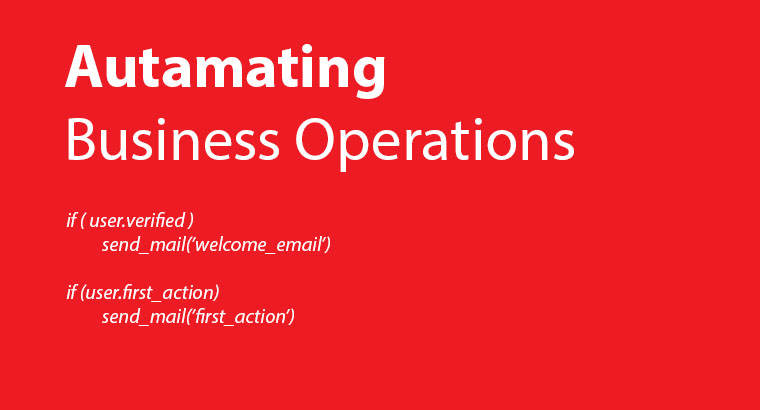Automating Business Operations