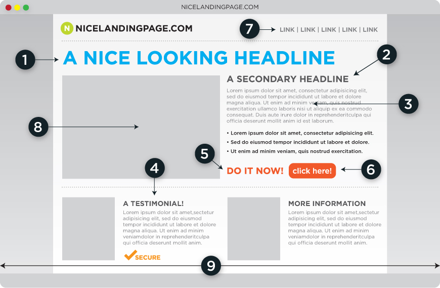 Top 5 Web Design Mistakes in Landing Pages